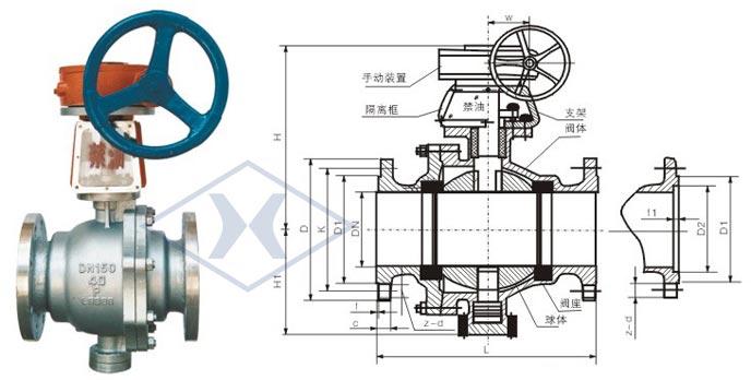 qy347f不锈钢氧气球阀 不锈钢球阀 鸿翔专业生产氧气球阀图片